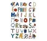 Hvordan begynner man på skolen - ABC-plakat