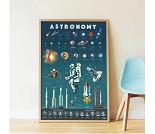 Plakat og klistremerker, verdensrommet - Poppik